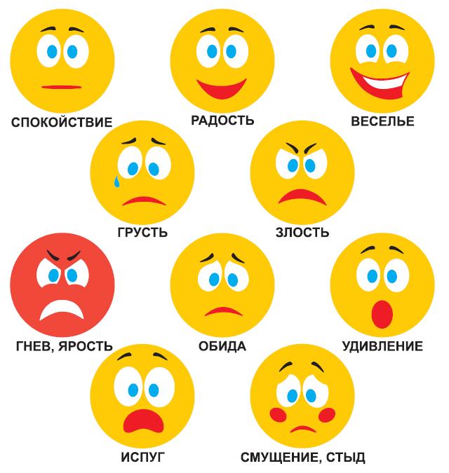 Картинки смайлики эмоций и настроений